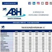 Informativo ABIH-SC 11 de maio